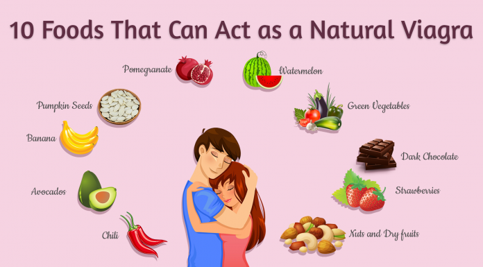 10 foods that can act as a natural Viagra and the recipe
